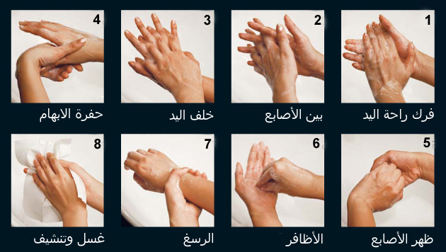 كيفية غسل اليدين بالماء و الصابون